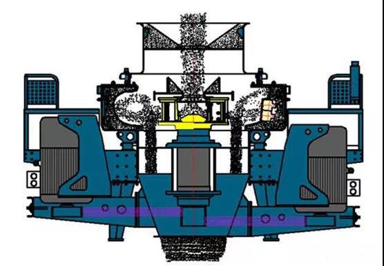 制砂机的2种破碎方式和2种进料方式,选不对将大大影响你的生产效率!