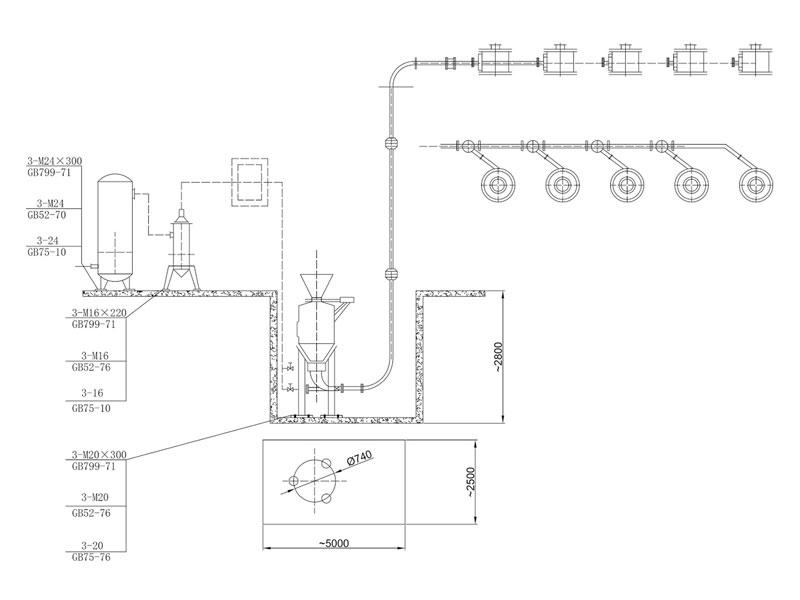 ZY91系列渦流式氣力輸送裝置