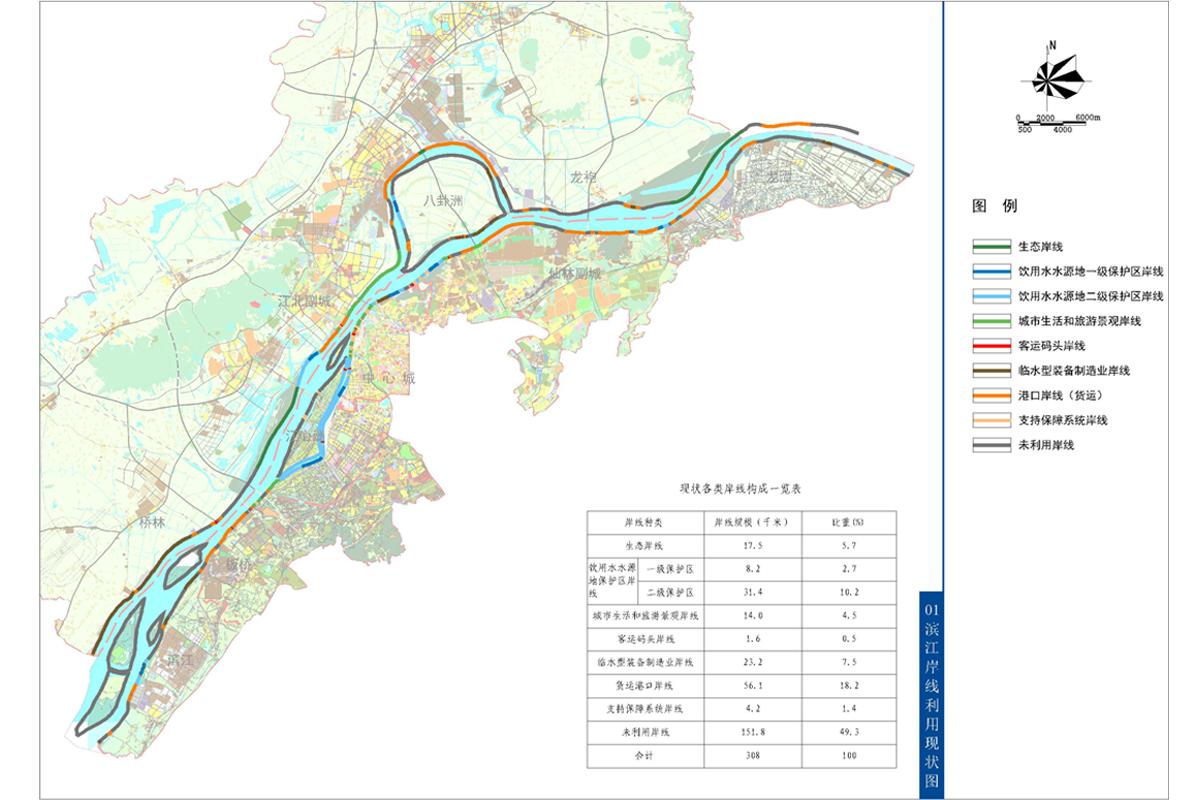 南京市域滨江岸线利用详尽规划(2014-2030)