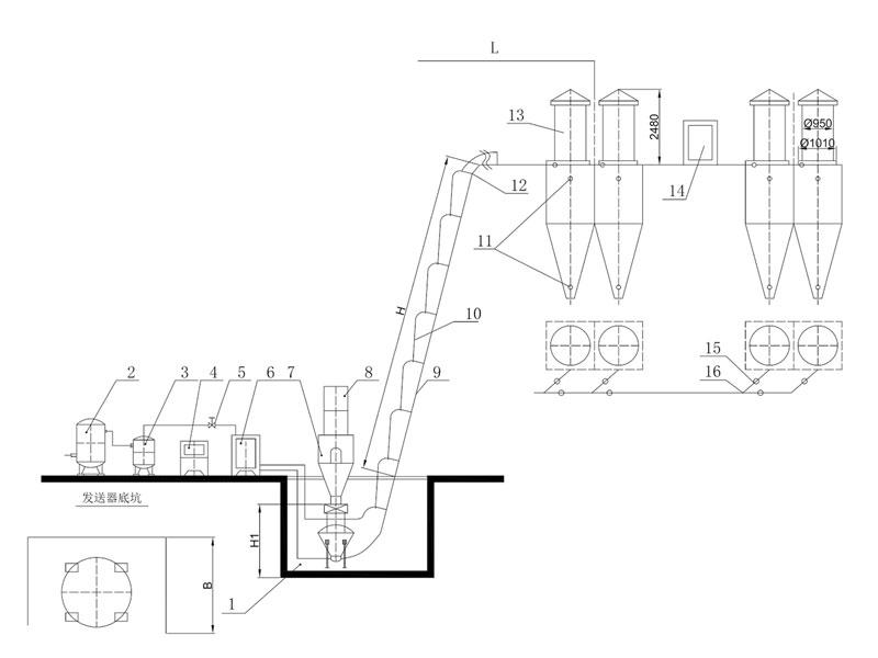 ZSP系列旁通式氣力輸送裝置