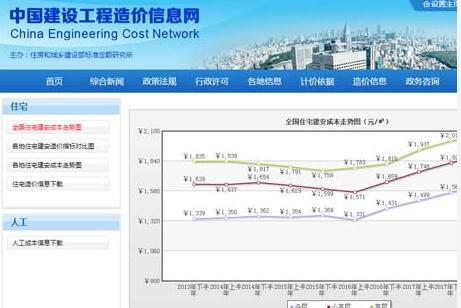 湖北省關于對工程建設領域專業技術人員職業