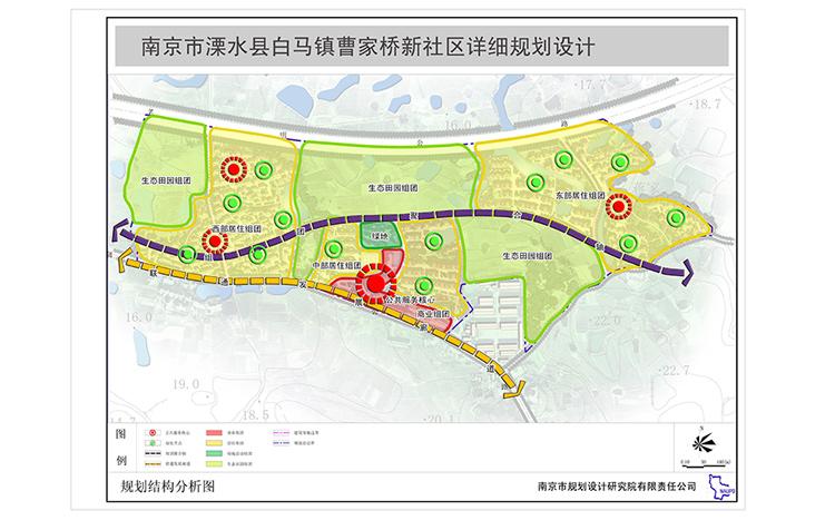 溧水县白马新市镇曹家桥新社区详尽规划